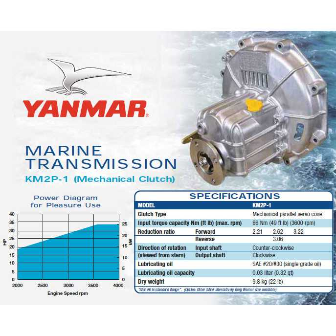 Yanmar KM2P-1 Kanzaki Marine Transmission 2 62:1 Ratio Mechanical Boat  Inboard